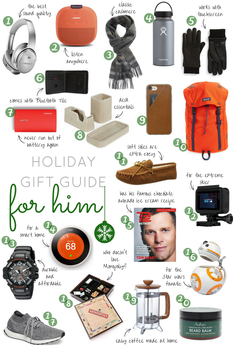 Leigha Gardner's holiday gift guide for those hard-to-shop-for men in your life.